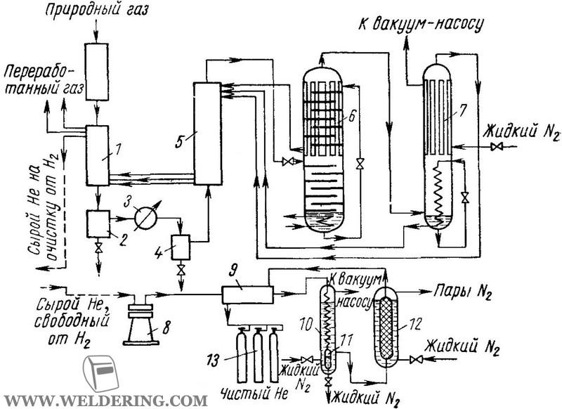 Назначение теплообменника природного газа схема четырёхходового теплообменника