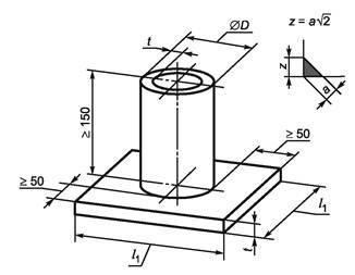 Таблица проволоки и прутков для сварки алюминиевых сплавов.