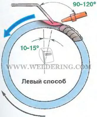 Резервуары вертикальные РВС  ООО Опытный завод
