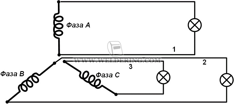 Схема трехфазного генератора