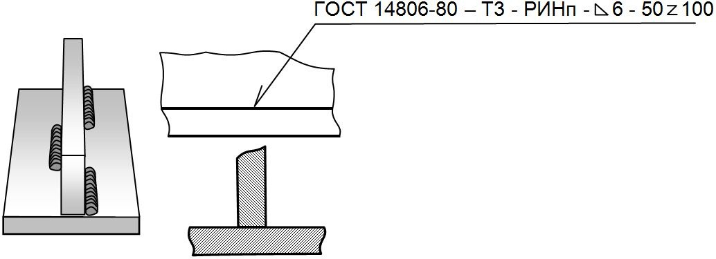 ГОСТ 215022007 Система проектной документации для