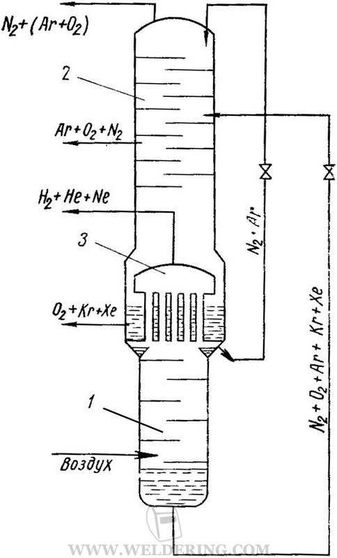 Схема аппарата двойной