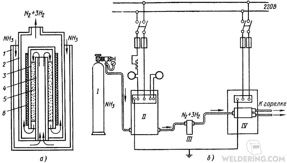 Схемы крекера (а) и установки
