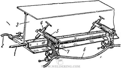 Сварка швов двутавровой балки лежачим электродом под флюсом