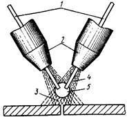 Схема процесса атомно-водородной сварки