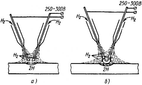Формы дуги при атомно-водородной сварке