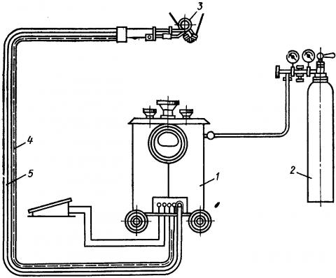...3 - горелка; 4 - токоподвод; 5 - шланг для подачи водорода Схема установки для атомно-водородной сварки.