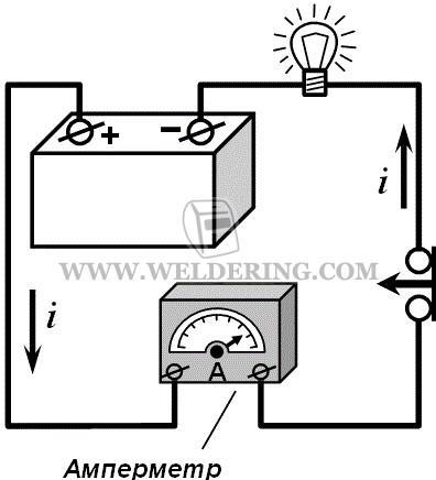 Электрическая цепь с амперметром