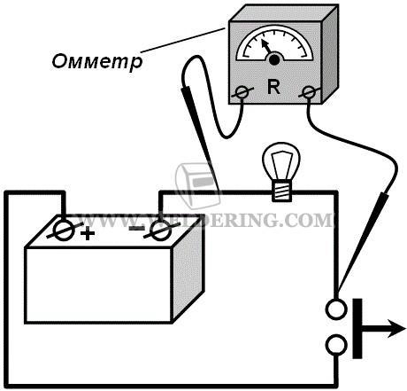 Электрическая сеть с омметром