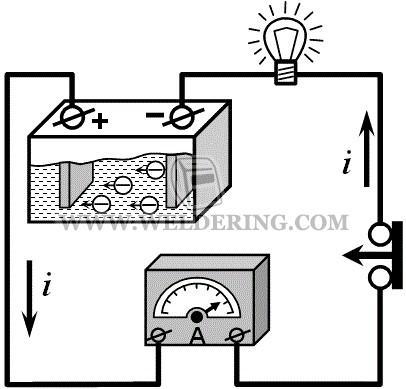 Электрическая цепь постоянного тока