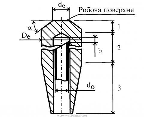 Электрод для точечной сварки