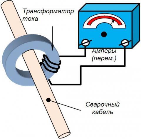 Принцип измерения тока сварки с помощью трансформатора тока