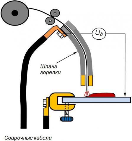 Cхема подключения вольтметра при определении напряжения на дуге