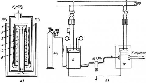 Схемы крекера и установки для сварки азотно-водородной смесью.