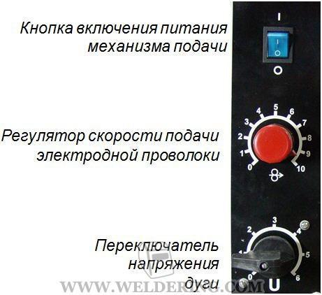 Пульт управления МИГ/МАГ