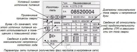 Табличка с техническим данными