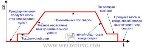 tig_graf.jpg?itok=K18nA3f5