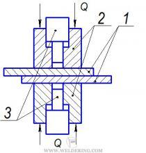 Схема сварки с предварительным сжатием