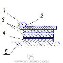 Сварка многослойных плоских соединений одновременно одним зарядом