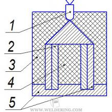 Приварка двух наружных слоев к листу взрывом одной точки