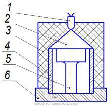 Сварка биметаллических цилиндрических заготовок переменного диаметра