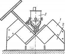 Схема универсального стенда для сварки балок