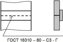 Условное обозначения шва