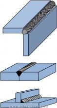 Условные обозначения швов сварных соединений на чертежах