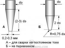 Размеры заточки электрода